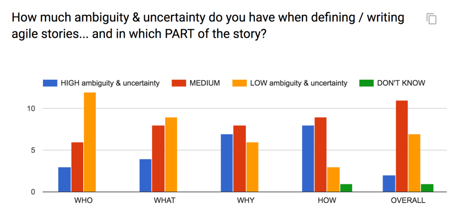 Insights - Image - Ambiguity in Stories